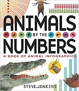Animals by Numbers
