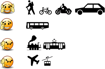 Vehicles to use your bGeigie in